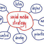 My Social Media Marketing Strategy proposal for a church